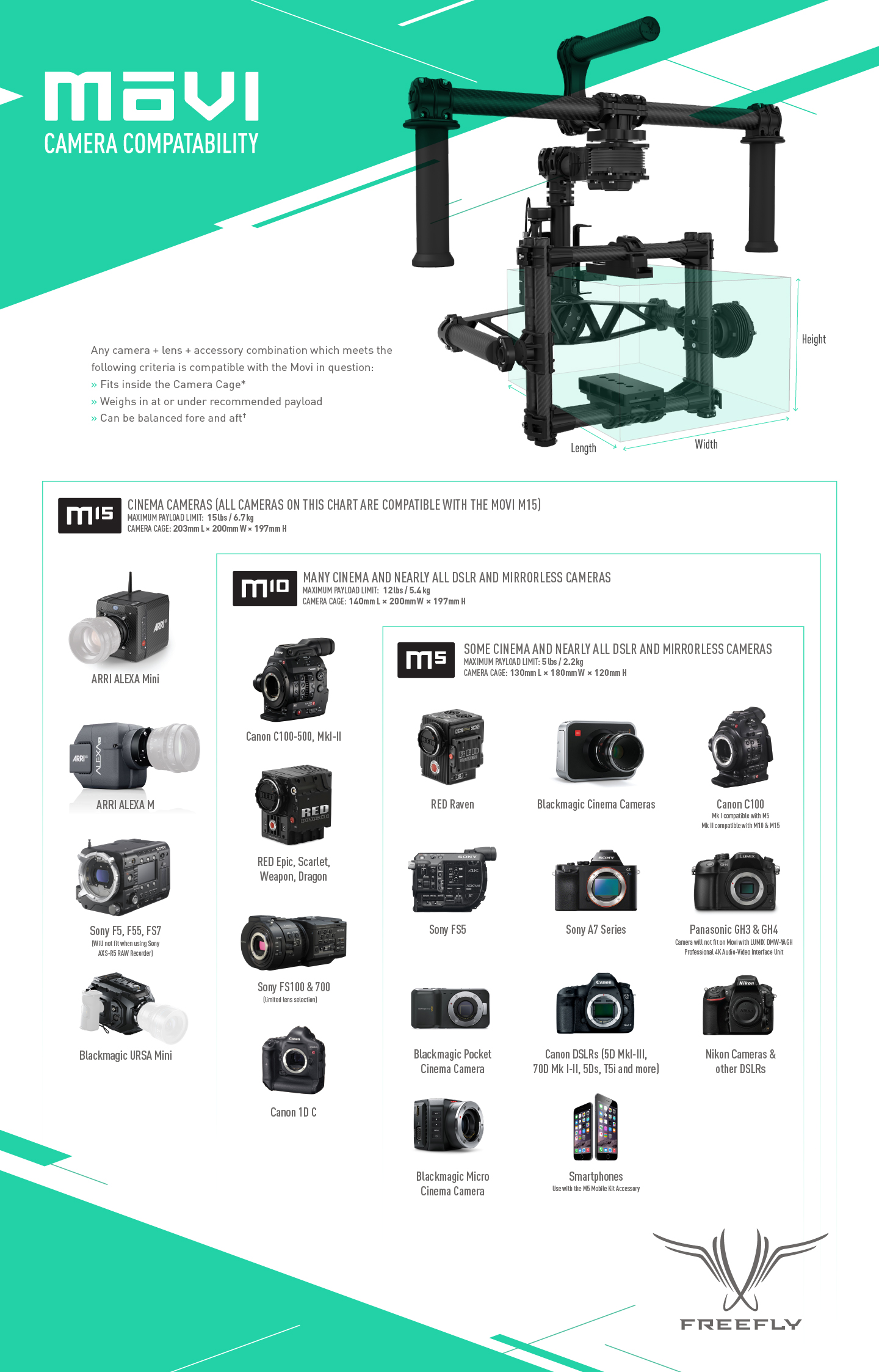 Movi-Camera-Compatibility-Screen
